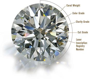 home_diamond_4cs